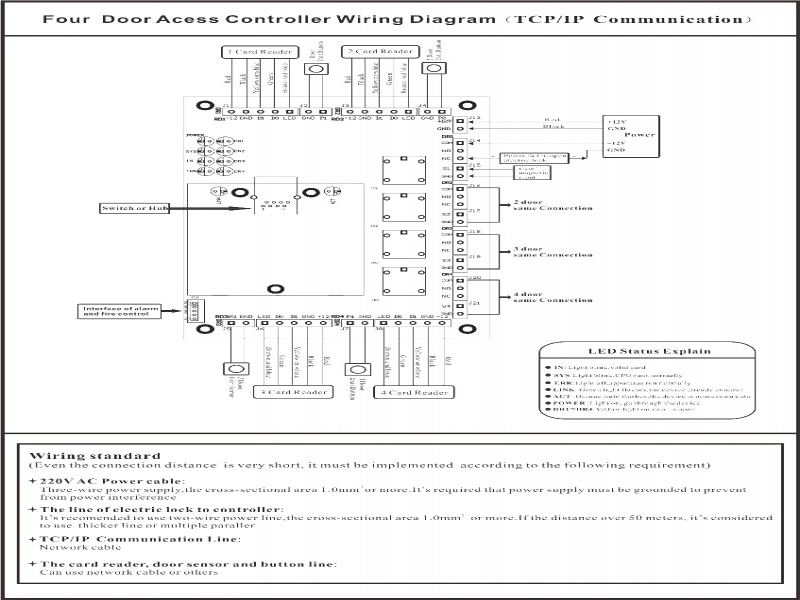 clark forklift ignition switch wiring diagram gallery ... 2004 toyota sienna ignition wiring diagram schematic clark forklift ignition wiring harness schematic