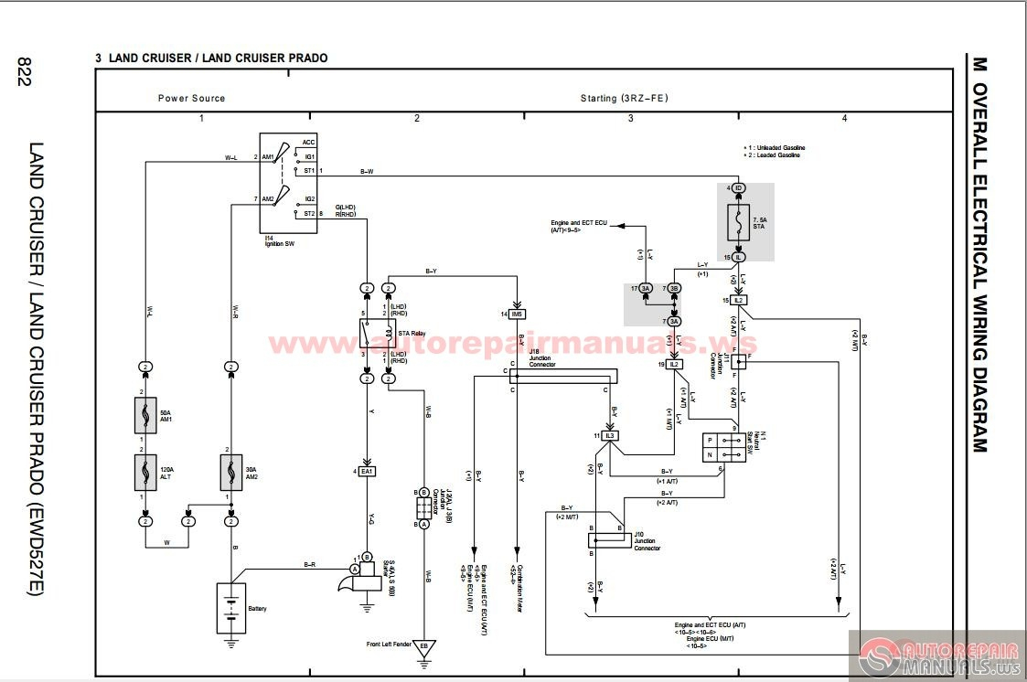 Touareg tow bar wiring diagram