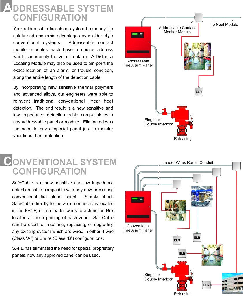 class b fire alarm wiring diagram Collection-Addressable Fire Alarm Wiring Diagram Search Results Cable Safe Best 16-g