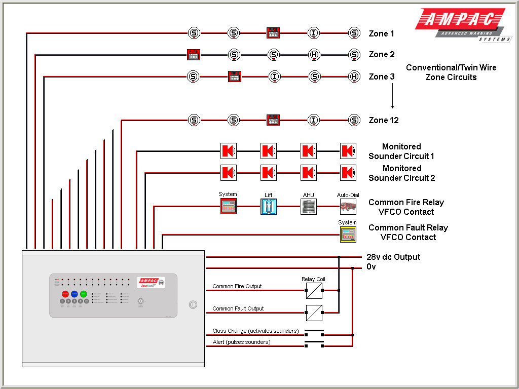 class b fire alarm wiring diagram Download-Fire Alarm Control Panel Readingrat Net For Class A Wiring Diagram System 6-t