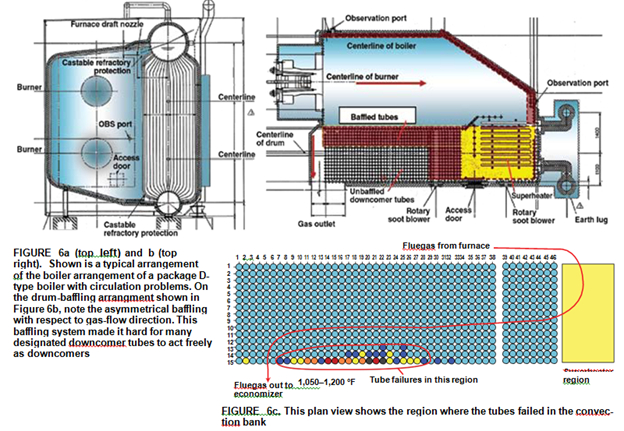 Cleaver Brooks Wiring Diagram Collection | Wiring Diagram Sample on
