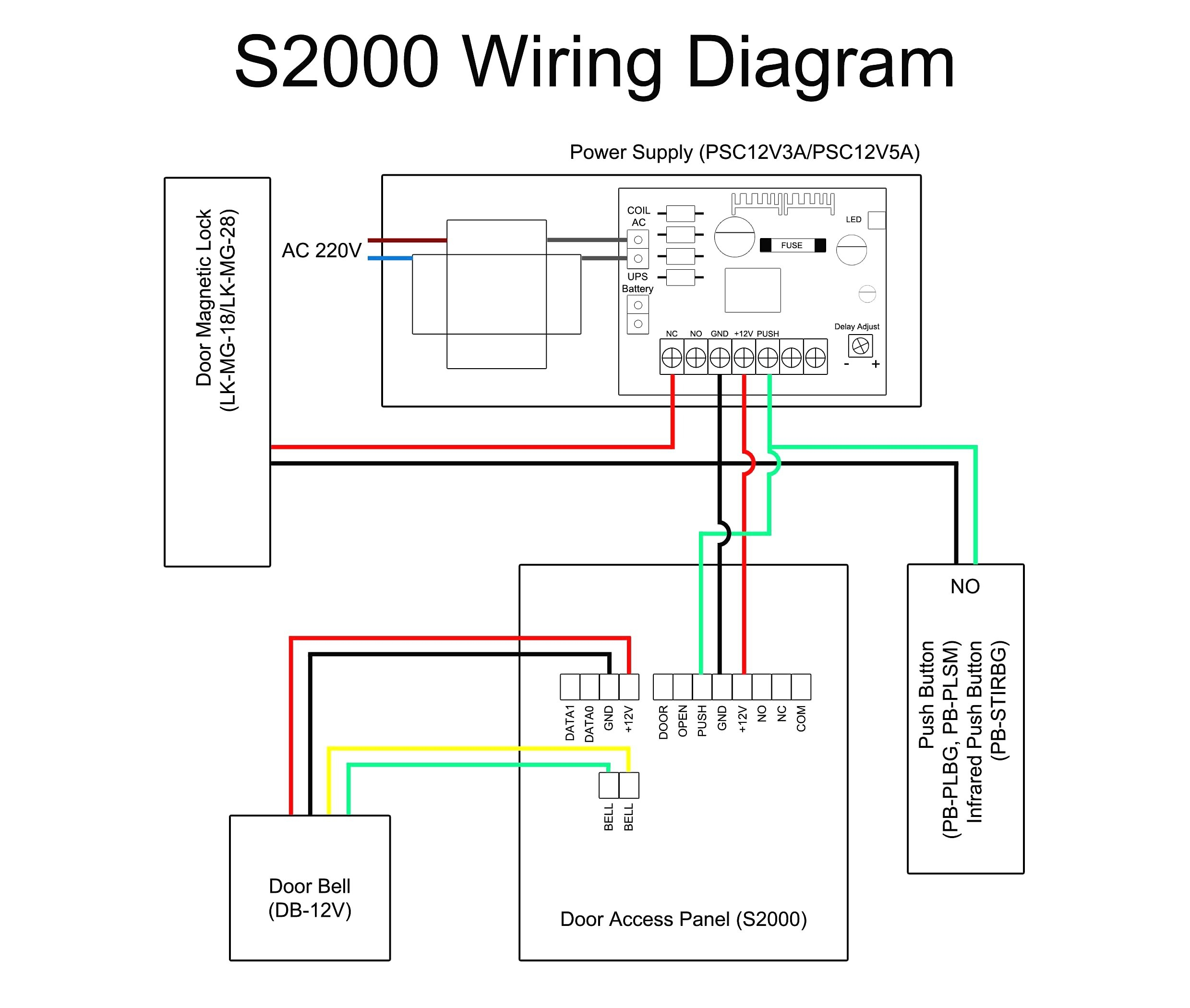 cmos camera wiring diagram Collection-Bunker Hill Security Camera Wiring Diagram New Ccd Camera Circuit Diagram Beautiful Cmos Camera Wiring Diagram 14-n
