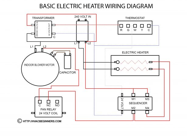 Coleman evcon furnace wiring diagram sample wiring diagram sample coleman evcon furnace wiring diagram download coleman central electric furnace wiring diagram lovely coleman central asfbconference2016 Image collections