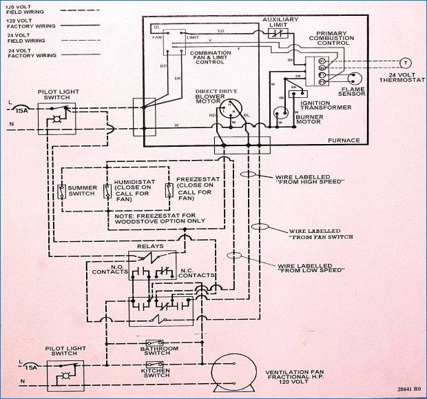 bryant gas furnace wiring diagram simple best site wiring harness rh omniwindenergy com Furnace Fan Relay Wiring Diagram Mobile Home Furnace Wiring Diagram