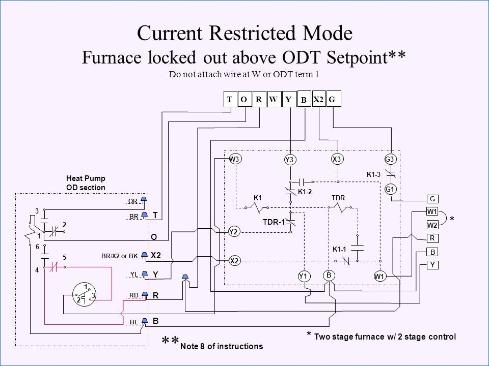 on gas furnace wiring diagram pictorial
