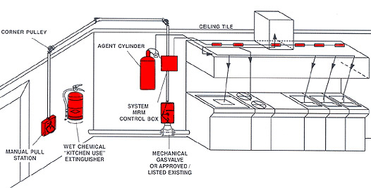 commercial vent hood wiring diagram download