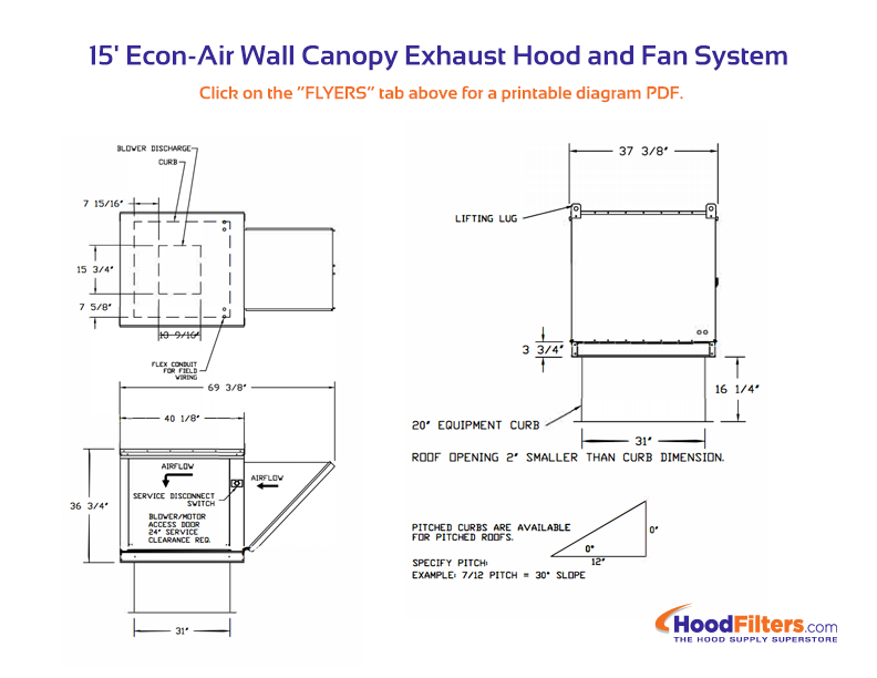 commercial vent hood wiring diagram Download-The plete Guide to Upblast Exhaust Fans PDF 18-h