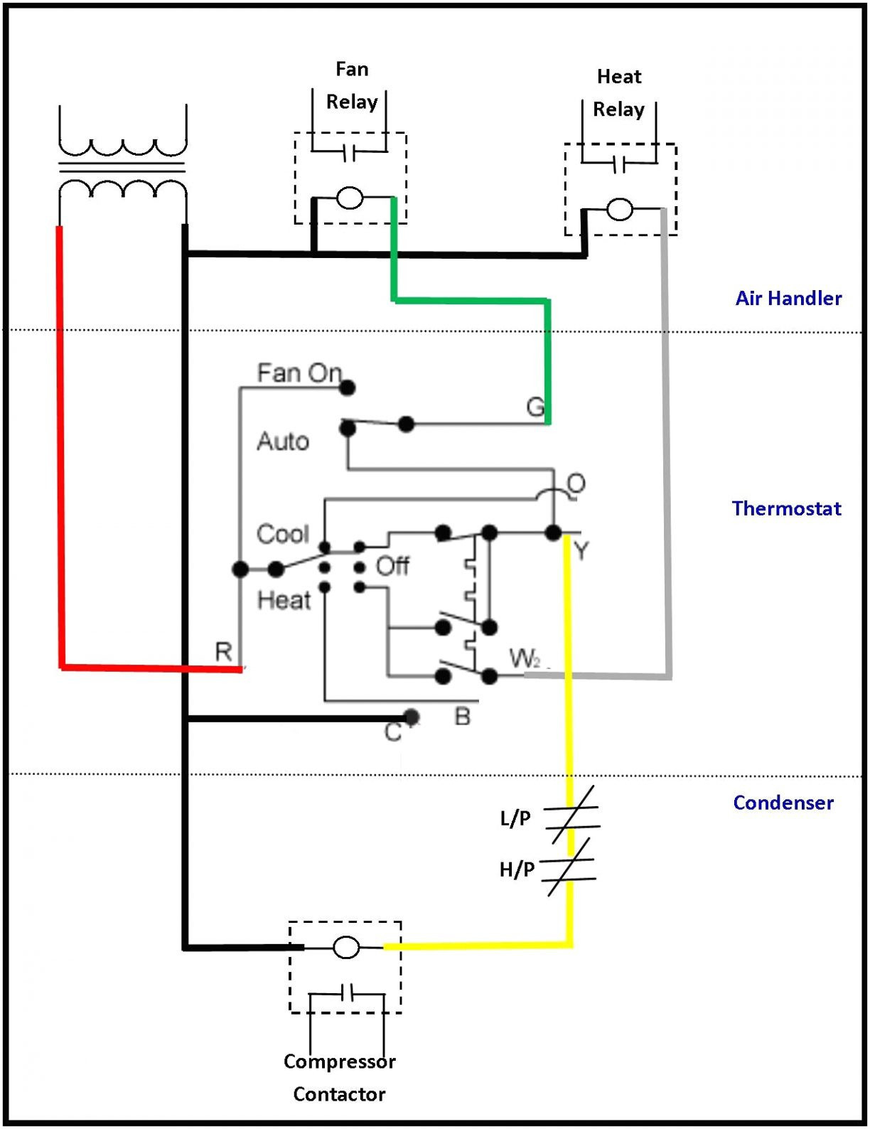 contactor wiring on ac unit schematic diagrams rh ogmconsulting co ac unit wiring colors ac unit wiring