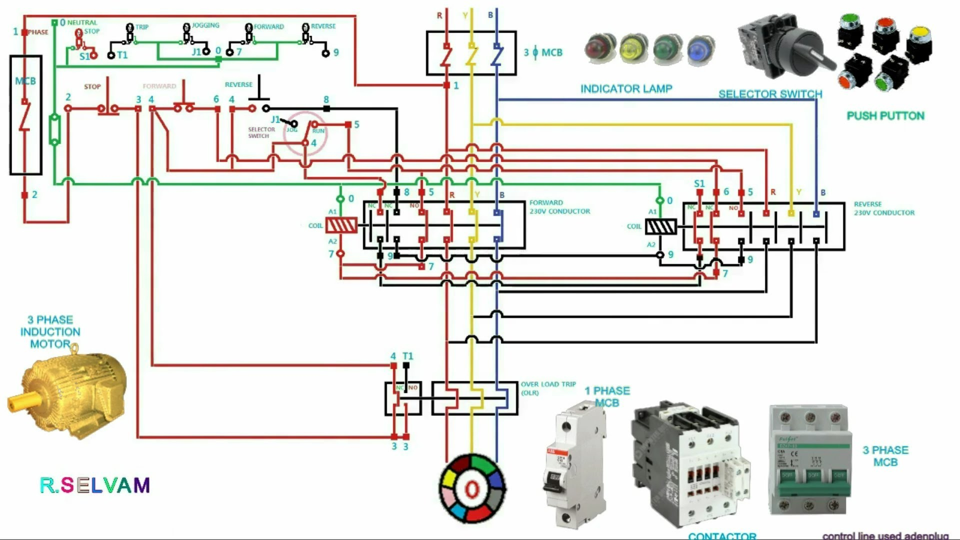 3 Phase Contactor Wiring Diagram Start Stop Pdf Motor Control Schematics Gallery Sample Rh Faceitsalon Com Electrical