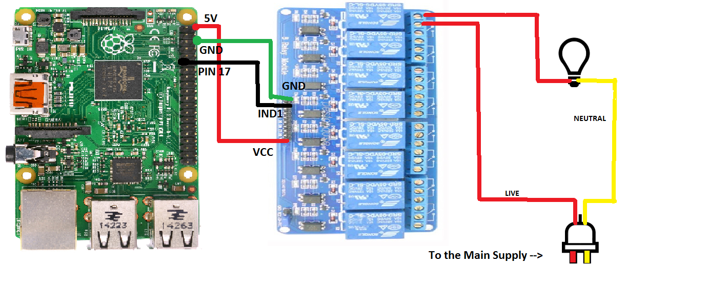 control relay wiring diagram Download-enter image description here 19-i