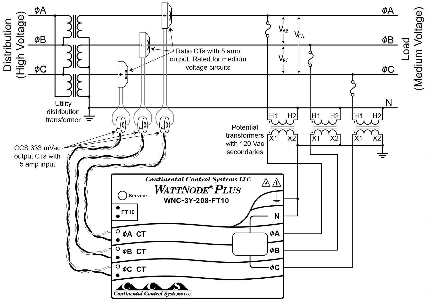 control transformer wiring diagram Download-Using Potential Transformers Continental Control Systems With Arresting 75 Kva Transformer Wiring 13-h