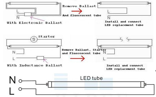 Convert Fluorescent To Led Wiring Diagram Gallery