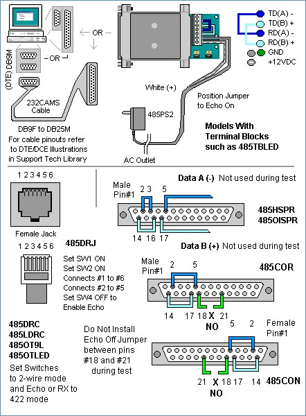 convert rj11 to rj45 wiring diagram Collection-FAQ How Do I Check My 4 Wire RS 485 Port or Converter B&B 11-s