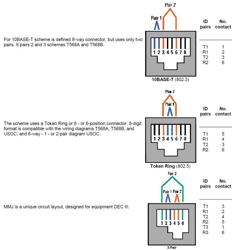 convert rj11 to rj45 wiring diagram Collection-Rj45 To Rj11 Pinout Diagram With 19-n