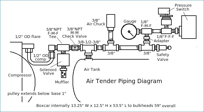Copeland  pressor Wiring Diagram Pressure Switch Wiring Diagram Pressure Switch Wiring Diagram Air T on copeland pressor wiring diagram