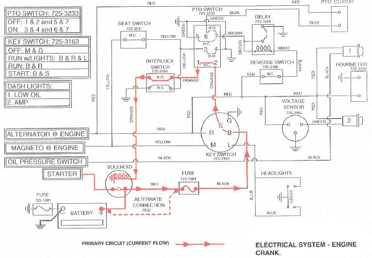 Craftsman Pto Switch Wiring Diagram Sample