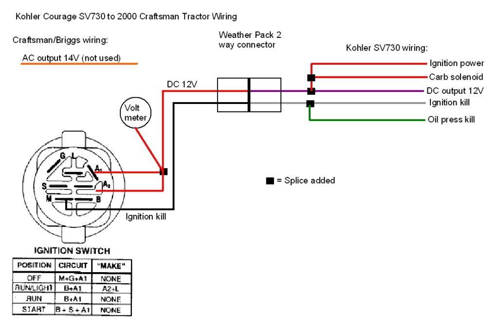craftsman riding lawn mower lt1000 wiring diagram collection-kohler engine electrical  diagram 4-c