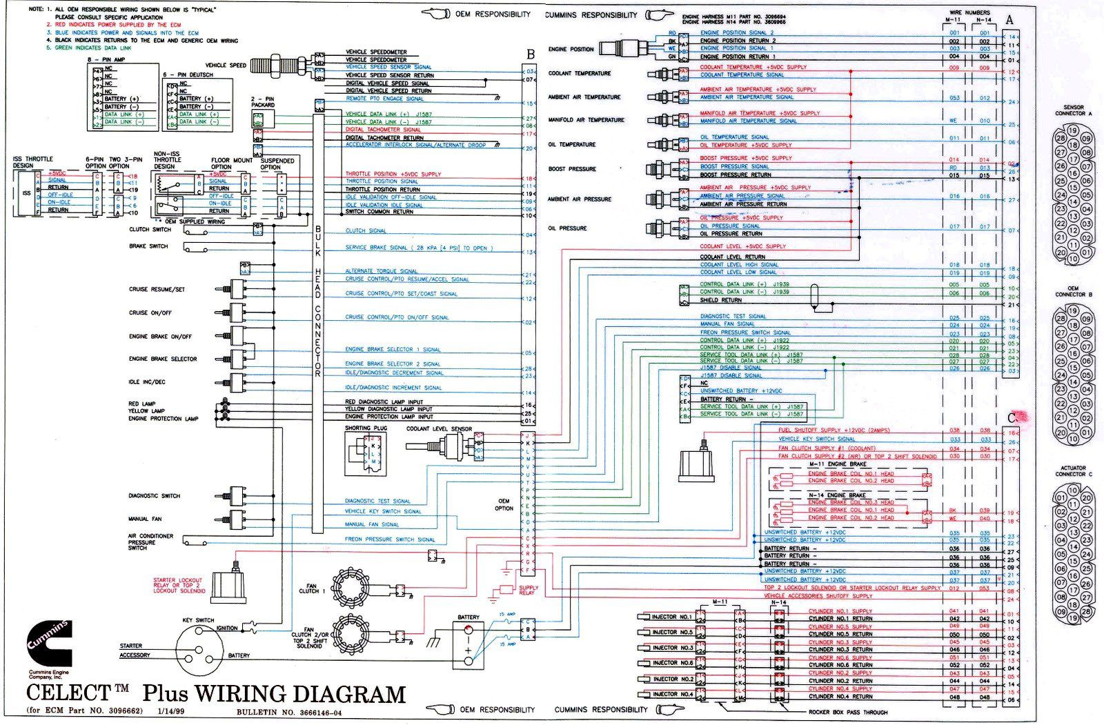 cummins celect ecm wiring diagram Collection-Cummins N14 Celect Plus Wiring Diagram To 100 Ideas Diagrams Isx Within 15-p