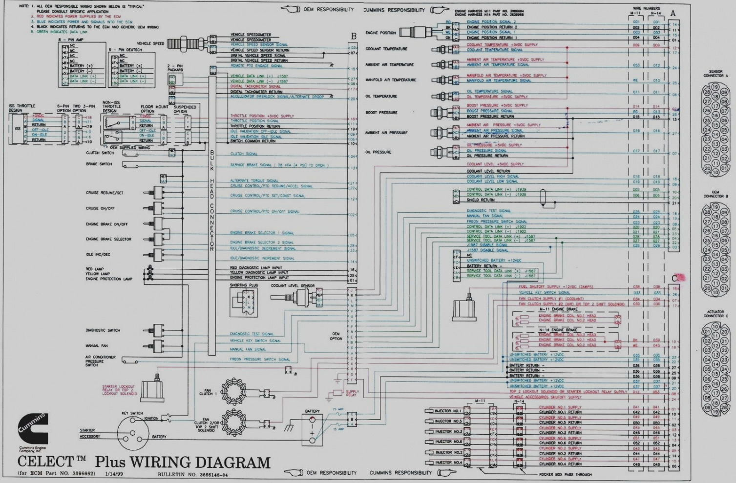 Fabulous Cummins M11 Engine Wiring Diagram Carbonvote Mudit Blog Wiring Digital Resources Funiwoestevosnl