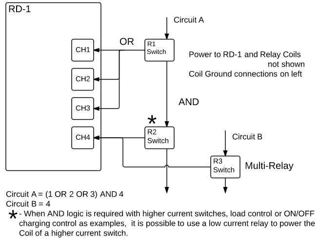 current sensing relay wiring diagram Collection-Figure 6 Relay Driver Boolean Logic 11-o