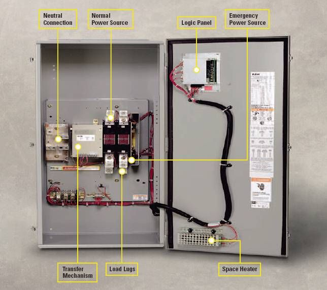 cutler hammer automatic transfer switch wiring diagram Collection-Typical Automatic Transfer Switch internal ponents Credit Eaton 8-o