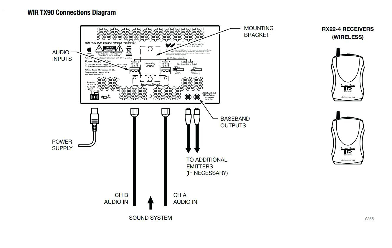da lite motorized screen wiring diagram gallery