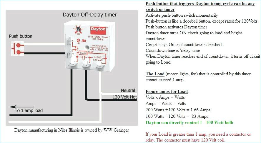 Dayton Single Phase Contactor Wiring Diagram. Wiring. Wiring ...