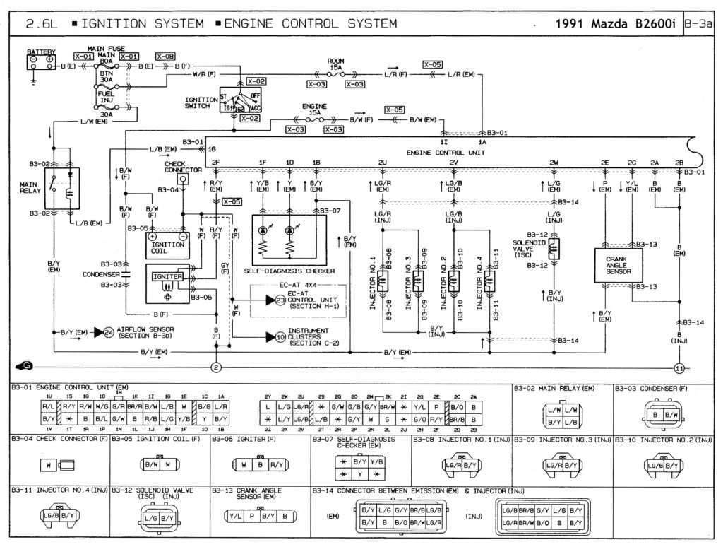 Detroit Diesel Series 60 Ecm Wiring Diagram Gallery Download 20