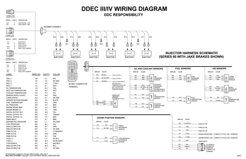 detroit diesel series 60 ecm wiring diagram Collection-Detroit Series 60 Ecm Wiring Diagram Originalstylophone 2007 6 0l Wiring Diagram Ecm At Nhrt 9-g