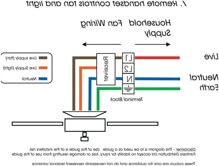 dimmable ballast wiring diagram Download-55 fresh dimming ballast wiring diagram diagram tutorial lutron maestro wiring diagram dimming ballast wiring 6-i