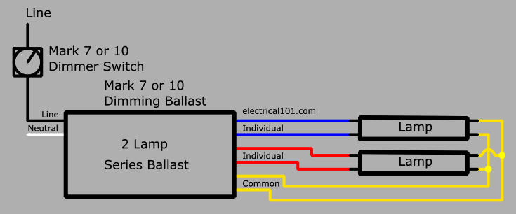 dimmable ballast wiring diagram Collection-Dimming Ballasts Wiring Electrical 101 4-b
