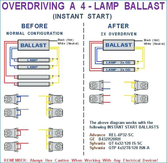 Dimmable Ballast Wiring Diagram - Sylvania T8 Ballast Wiring Diagram Wiring Circuit U2022 Rh Wiringonline today T8 Dimming Ballast Wiring Diagrams 8s