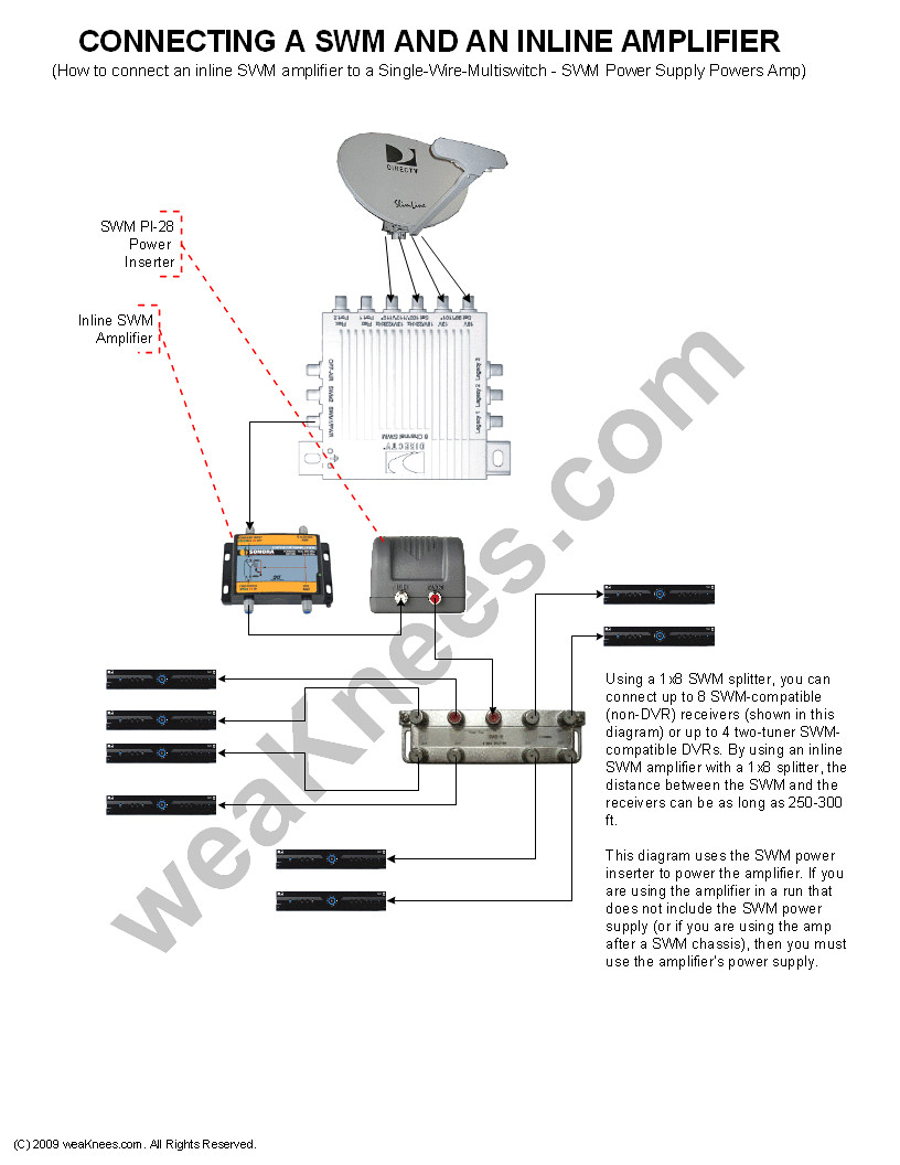 direct tv wiring diagram Collection-Weaknees Swm And Directv Wiring Diagram Inline Amplifier Also Direct Tv In Satellite Dish 19-e