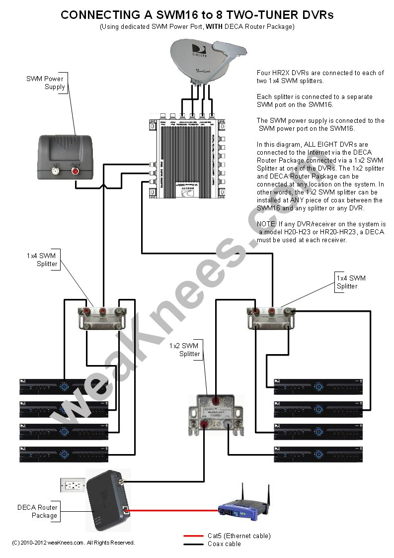 directv genie wiring diagram Download-Wiring a SWM16 with 8 DVRs With DECA Router Package SWM Power connected to dedicated SWM16 port DIRECTV GENIE Wiring Diagrams 5-d