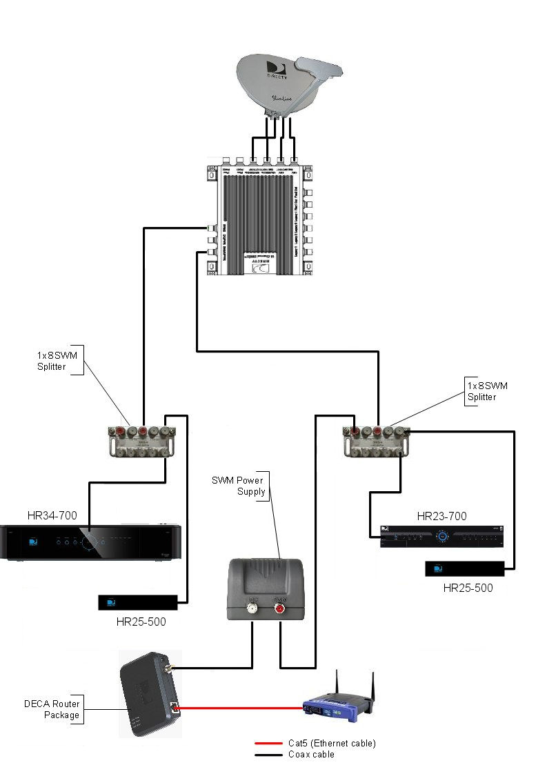 directv genie wiring diagram collection-wiring diagram for directv genie  and schematic design new deca