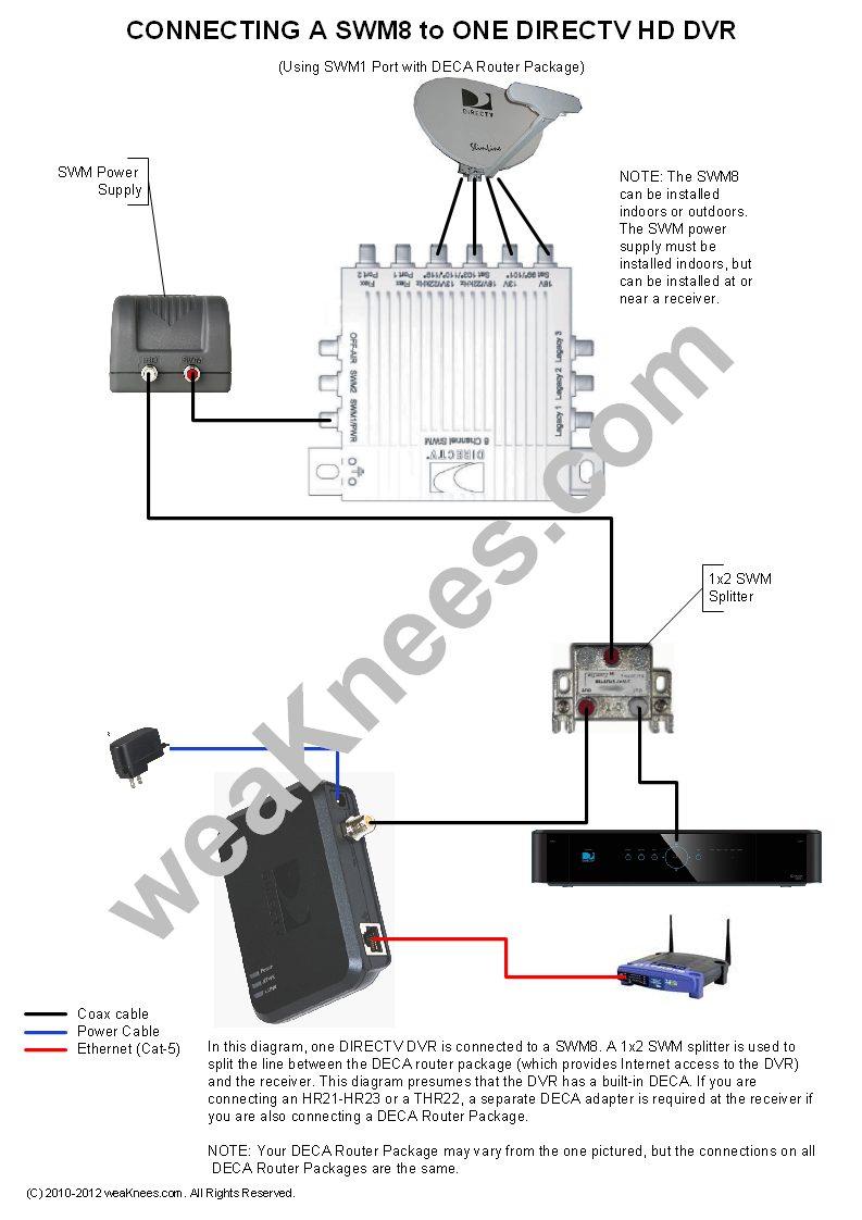 Swm 16 Wiring Diagram : Directv swm wiring diagram download sample