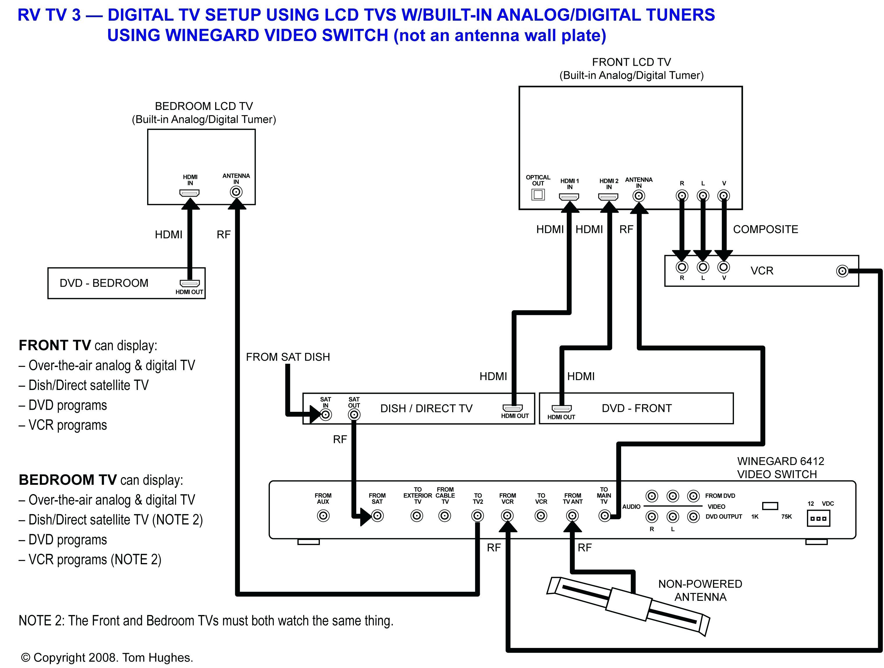 directv swm 32 wiring diagram Collection-Directv Swm 32 Wiring Diagram Direct Satellite Dish For Diagrams 3 Throughout 9-p