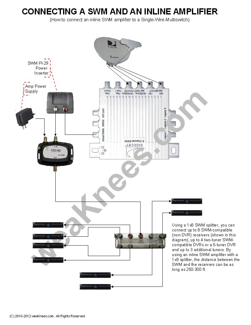 wiring diagram multiswitch