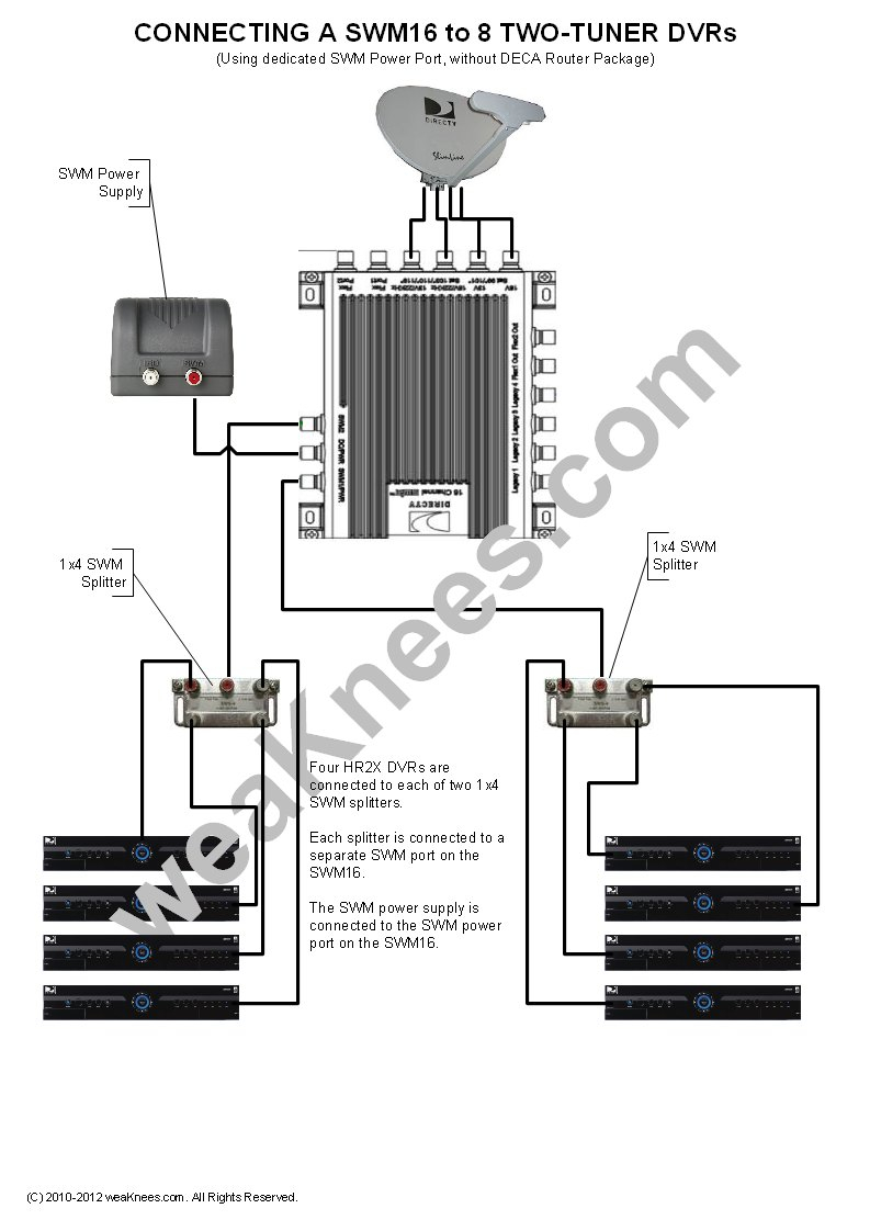 directv swm 8 wiring diagram Collection-Wiring a SWM16 with 8 DVRs No DECA Router Package SWM 10-t