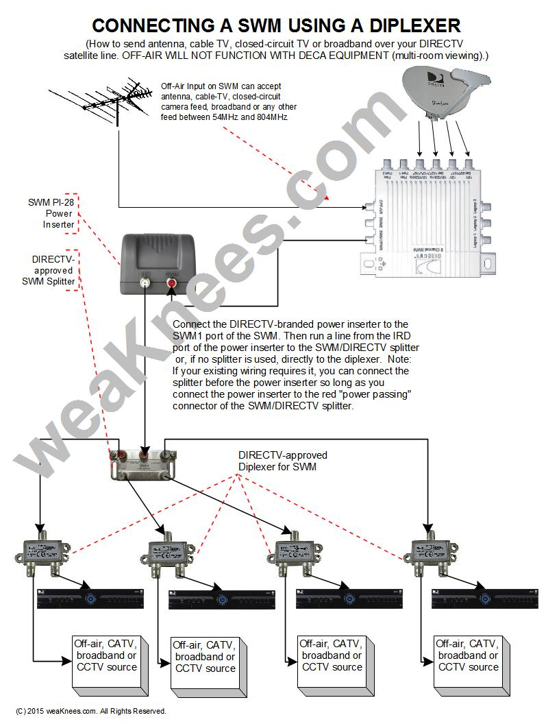 directv wiring diagram whole home dvr Collection-Wiring a SWM with diplexers for off air antenna or CCTV signal 5-t