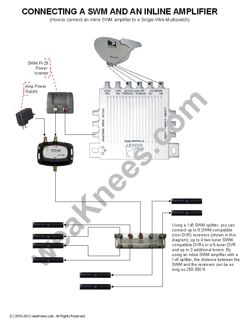 directv wiring diagram whole home dvr sample