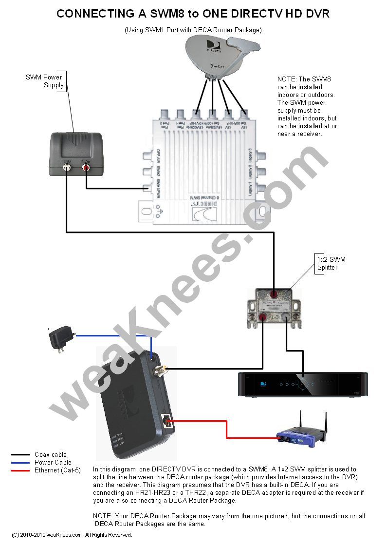 directv wiring diagram whole home dvr Download-Wiring a SWM8 with 1 DVR and DECA Router Package 11-a