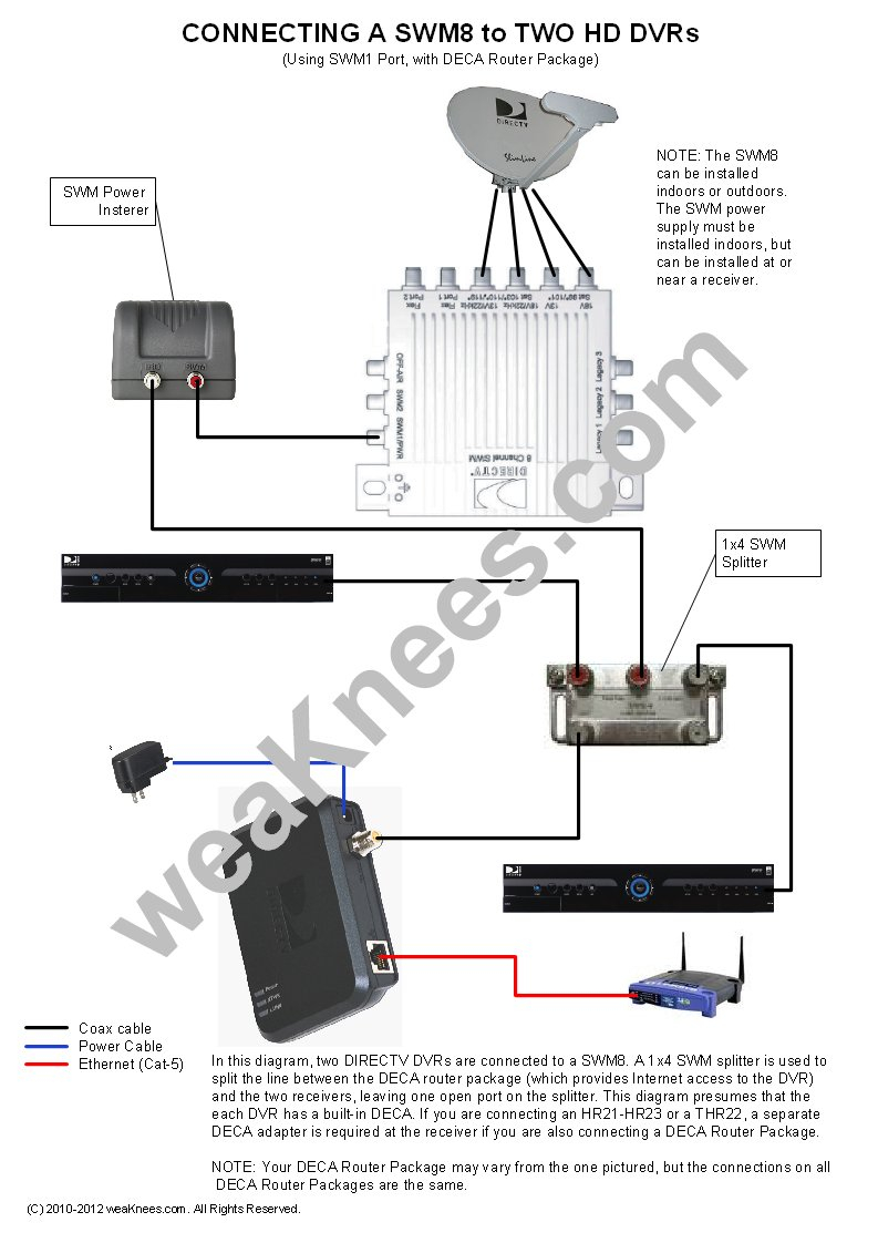 directv wiring diagram whole home dvr Collection-Wiring a SWM8 with 2 DVRs and DECA Router Package 13-g