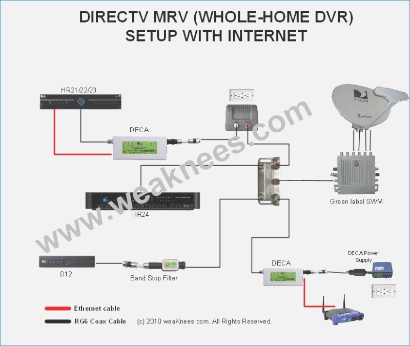 dvr wiring diagram free download u2022 oasis dl co rh oasis dl co