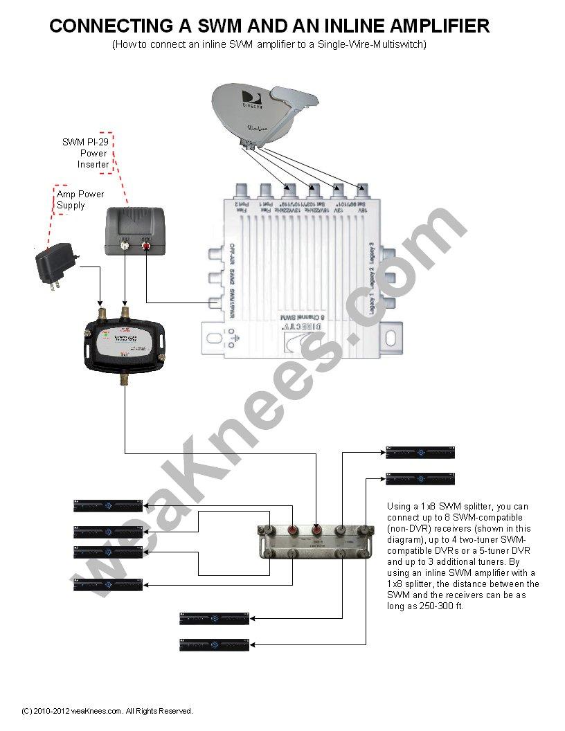Directv       Wiring       Diagram    Collection      Wiring       Diagram    Sample