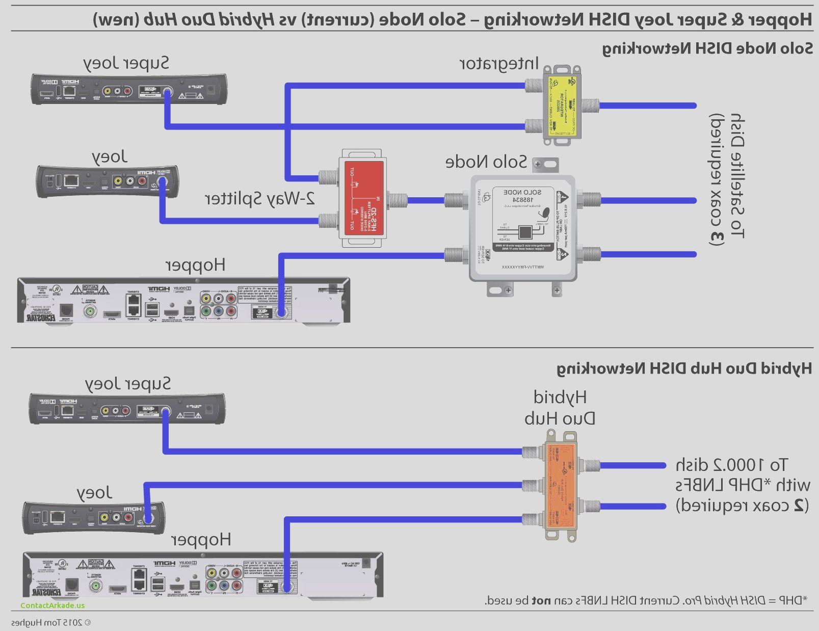 Dish Hopper Setup Diagram