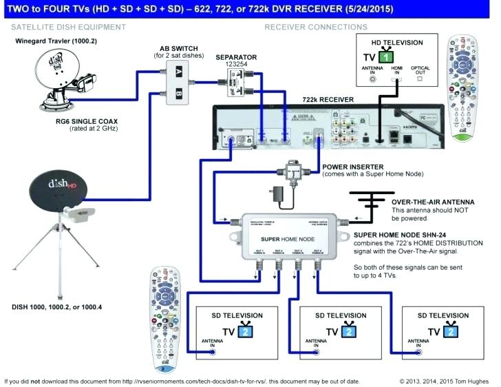 dish hopper joey wiring diagram Collection-Wiring Diagrams Dish Network Receiver Diagram Switch Four Way With Schematic 5 Best For T Box Satellite Free Download 18-h