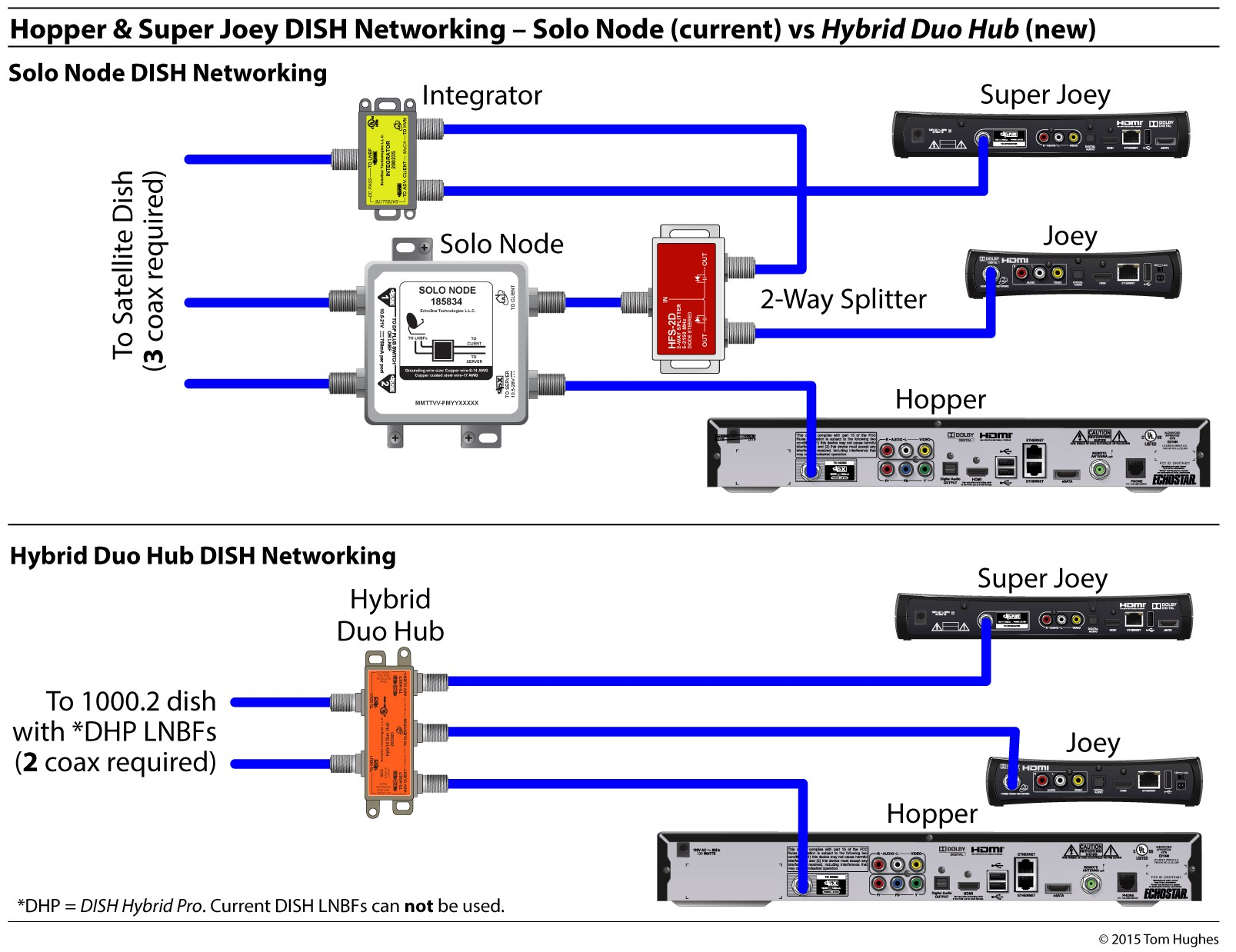 dish network wiring diagram collection