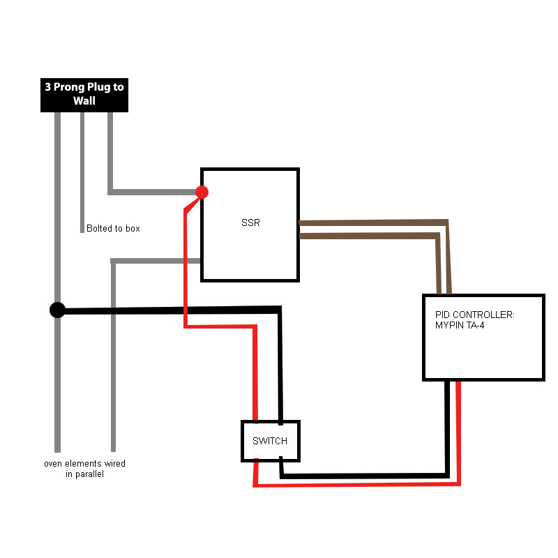 diy powder coating oven wiring diagram Collection-Installing An Electric Oven Wiring Elegant Stunning Oven Wiring Diagram Everything You Need to Know 9-t