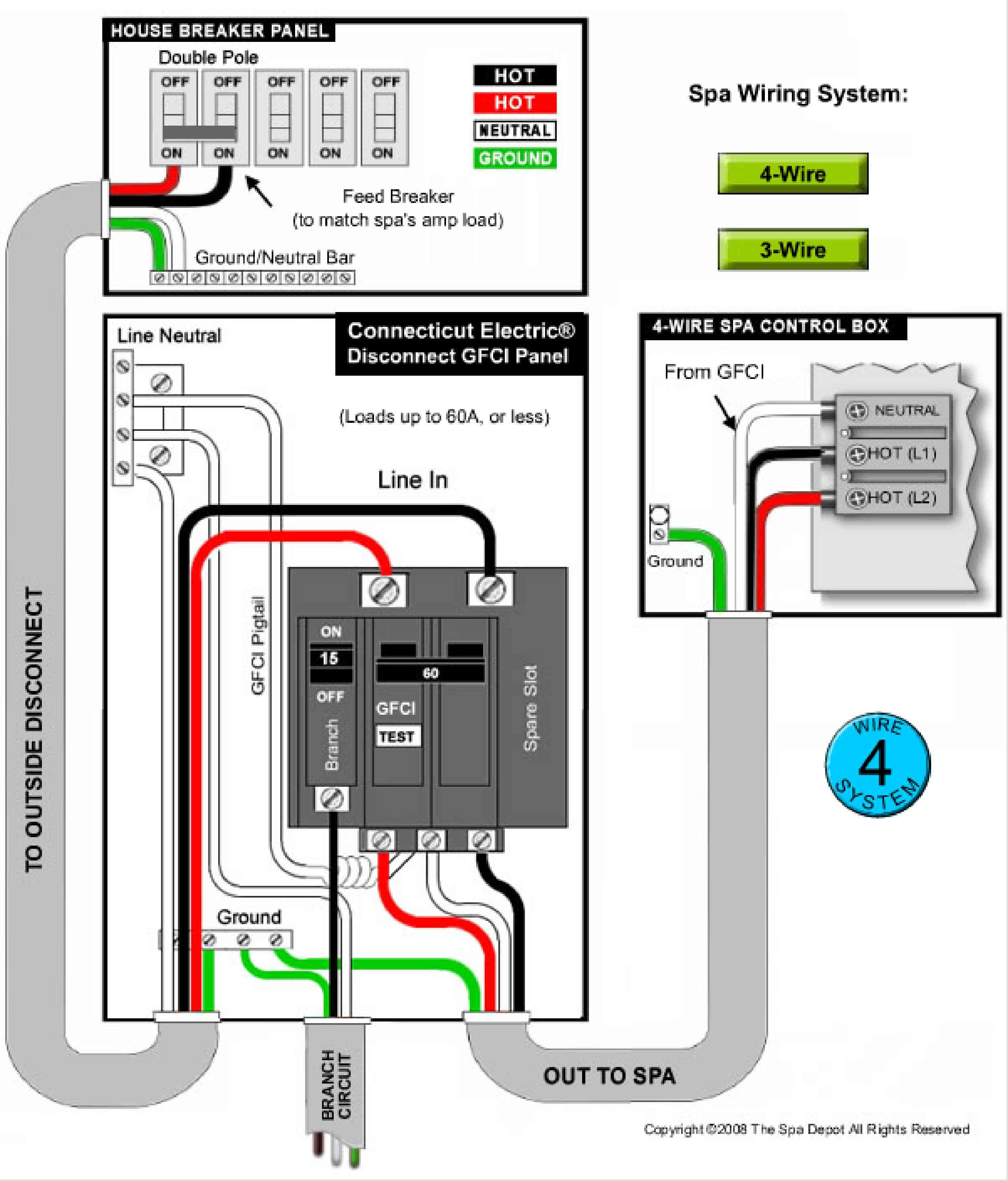 Panel With 2 Pole Circuits Wiring Diagram - Wiring Diagram Services •